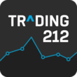 Trading 212 προσφορά κωδικών